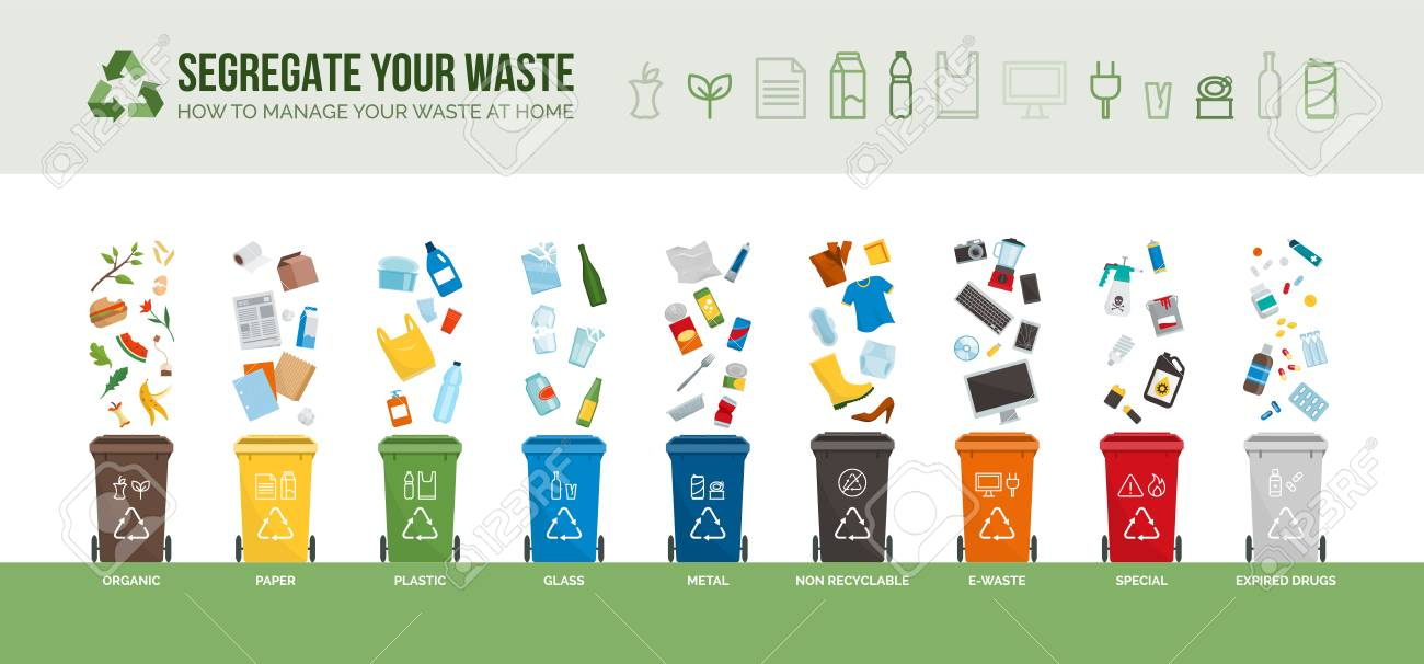 Waste collection, segregation and recycling infographic: garbage separated into different types and collected into waste containers, each bin holds a different material - 121608017