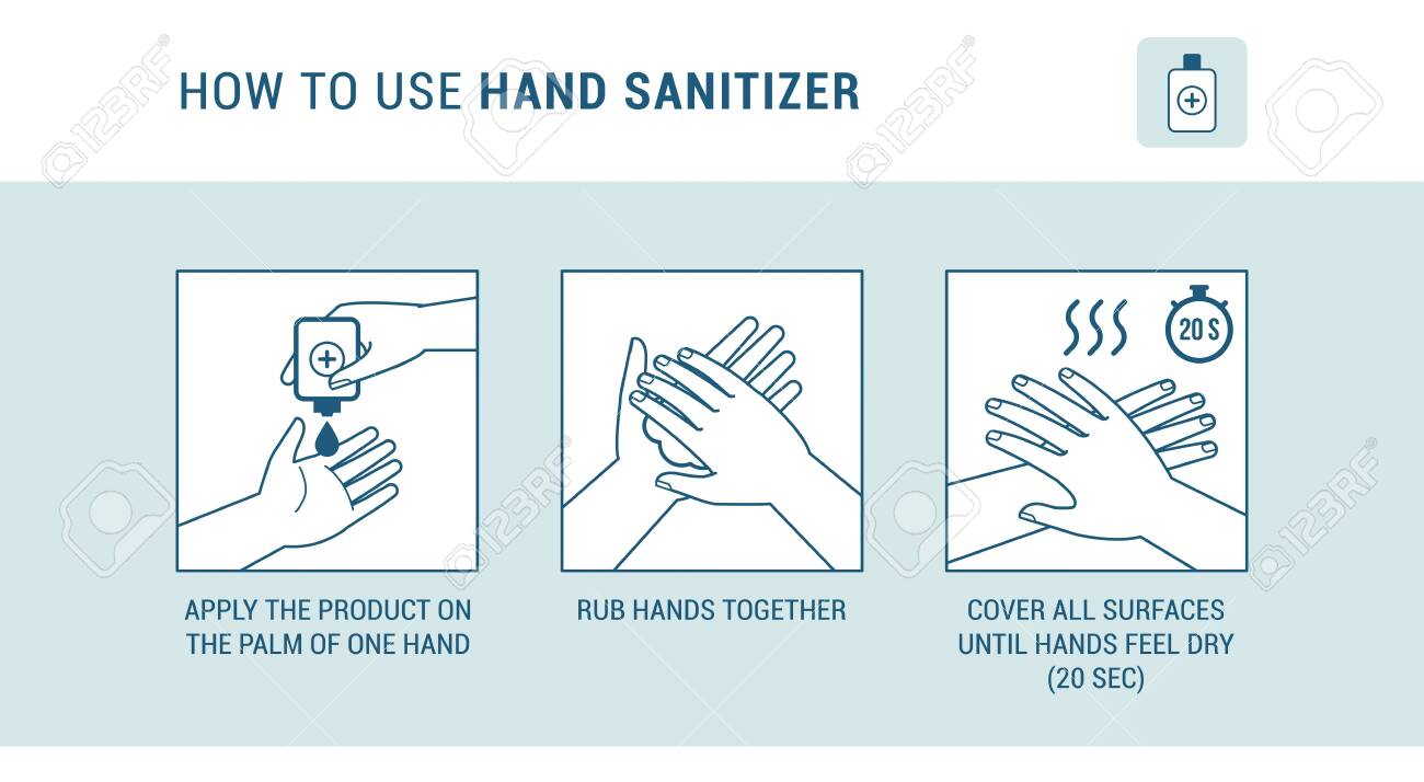 How to use hand sanitizer properly to clean and disinfect hands, medical infographic - 139854180