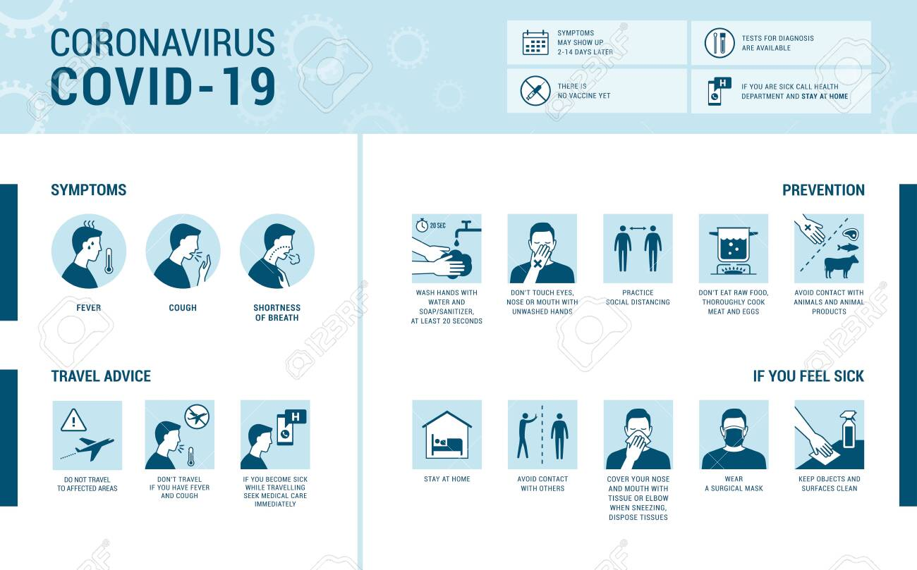 Coronavirus Covid-19 infographic: symptoms, prevention and travel advice - 142774872