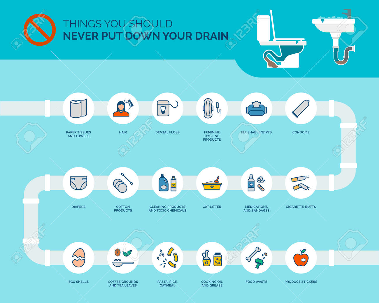 Things you should never put down your drain infographic, how to prevent clogs in your drain - 169454610