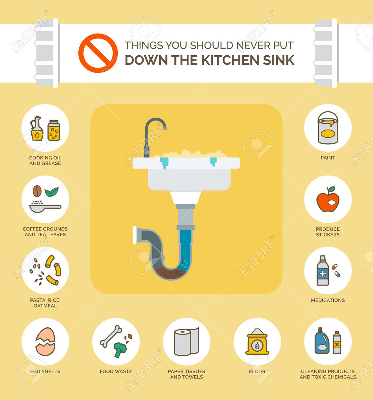Things you should never put down the kitchen sink infographic, how to prevent clogs in your drain - 169454615