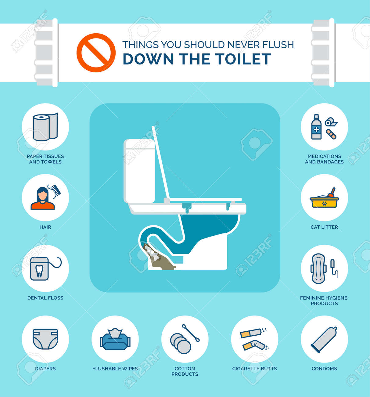 Things you should never flush down the toilet infographic, how to prevent clogs in your drain - 169454616