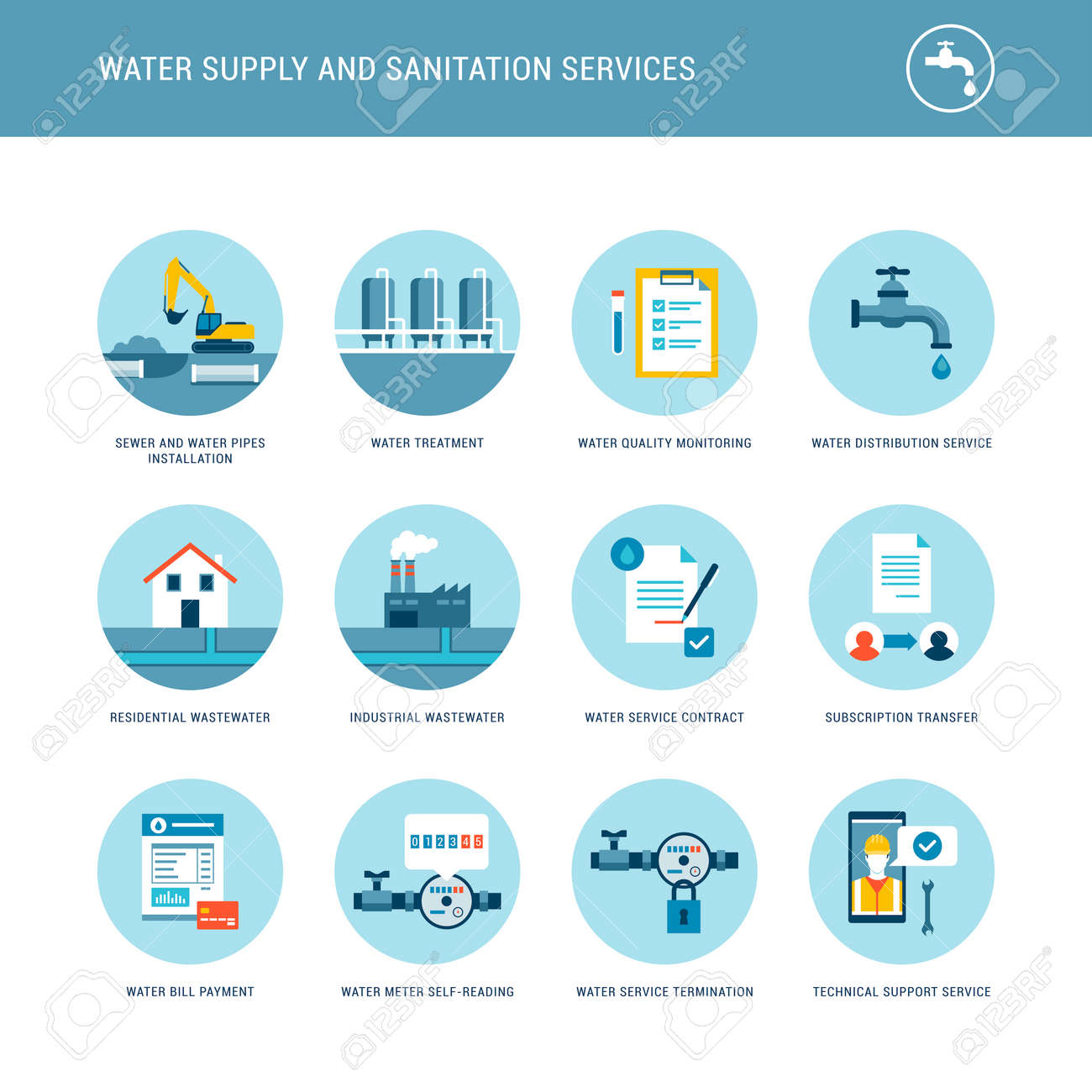Water supply and sanitation services icons set: water treatment, distribution and collection service provider - 171662115