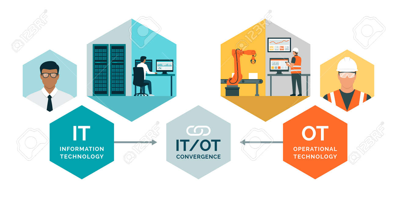 Information technology and operational technology convergence, IT architect and control engineer at work - 173682568