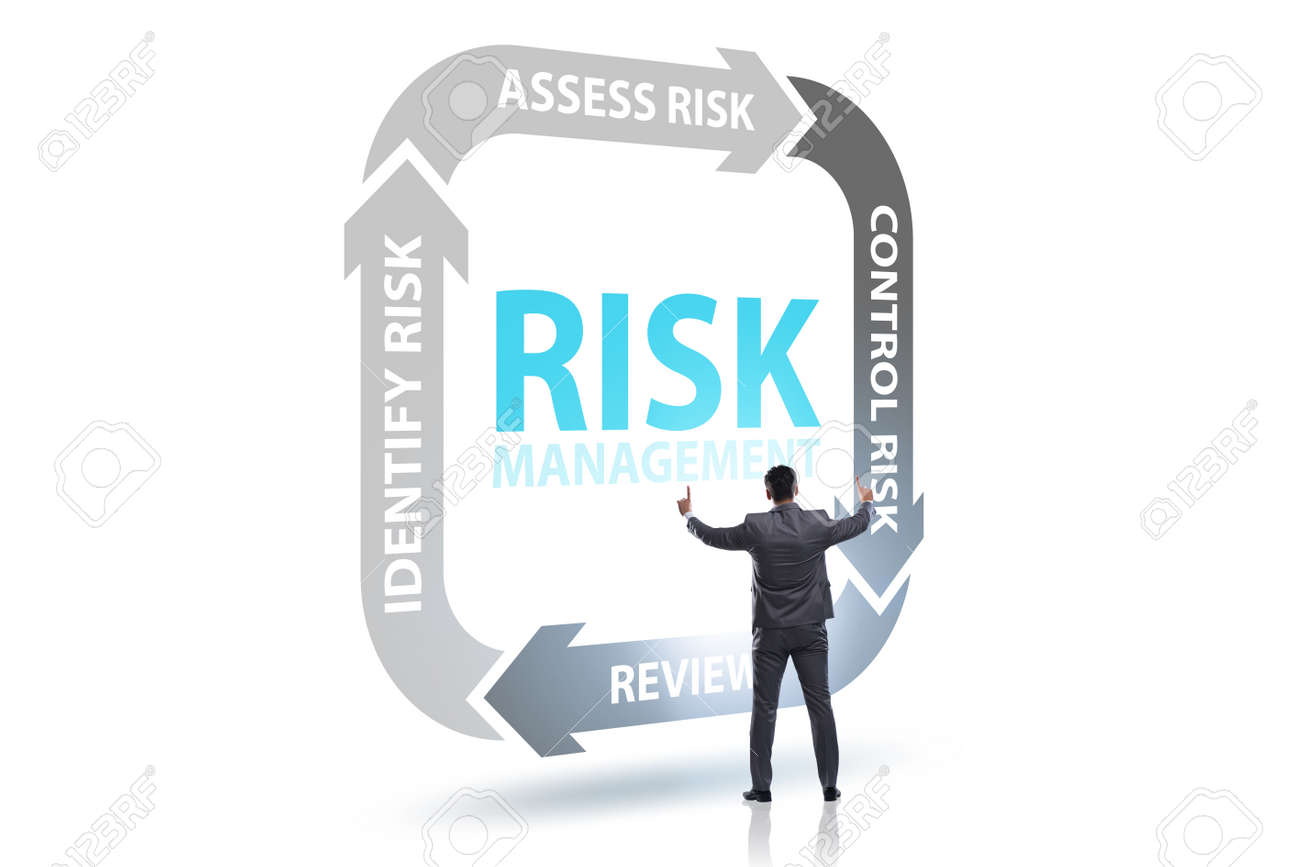 Concept of risk management in modern business - 129160210