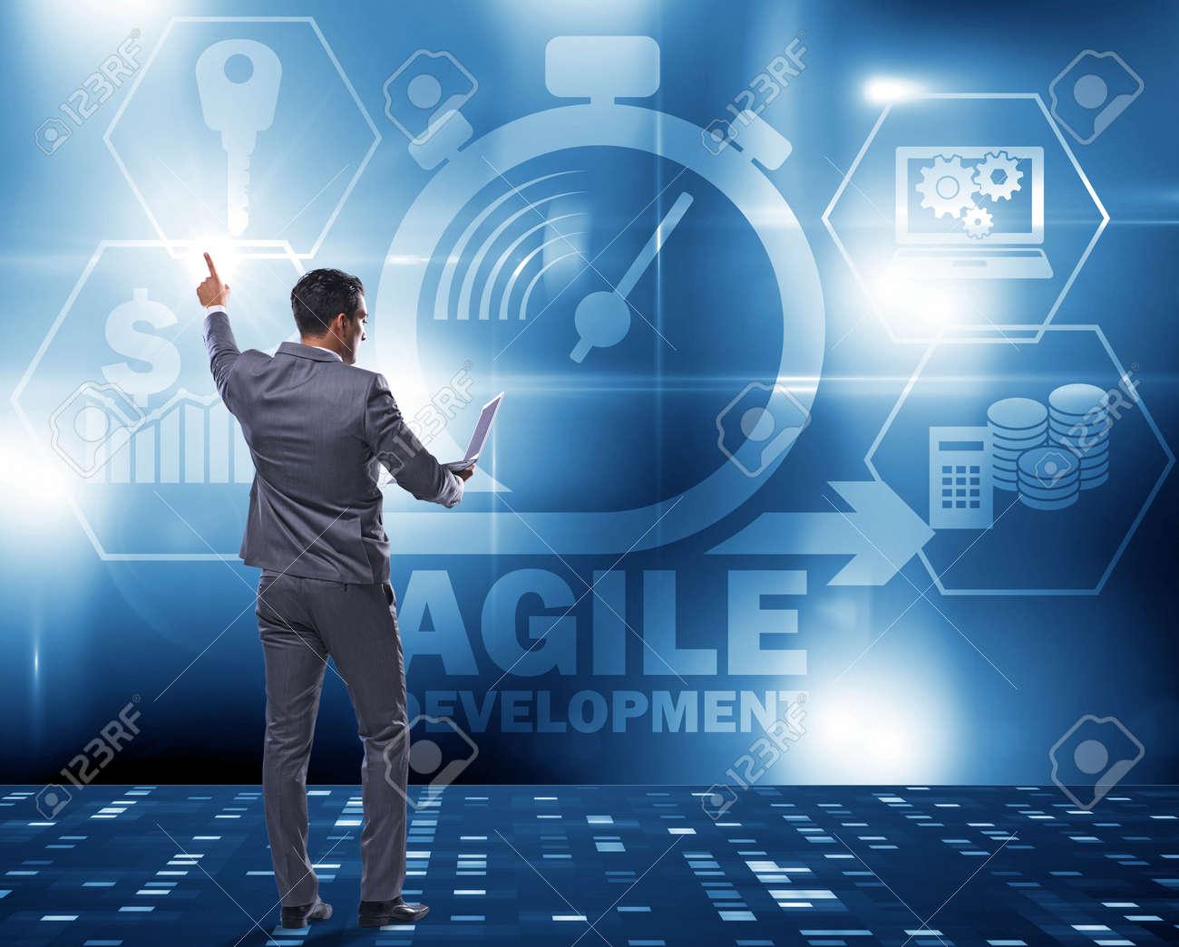 Concept of agile software development - 159156180