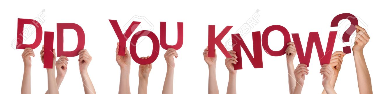 Many Caucasian People And Hands Holding Red Letters Or Characters Building The Isolated English Word Did You Know On White Background - 37498529