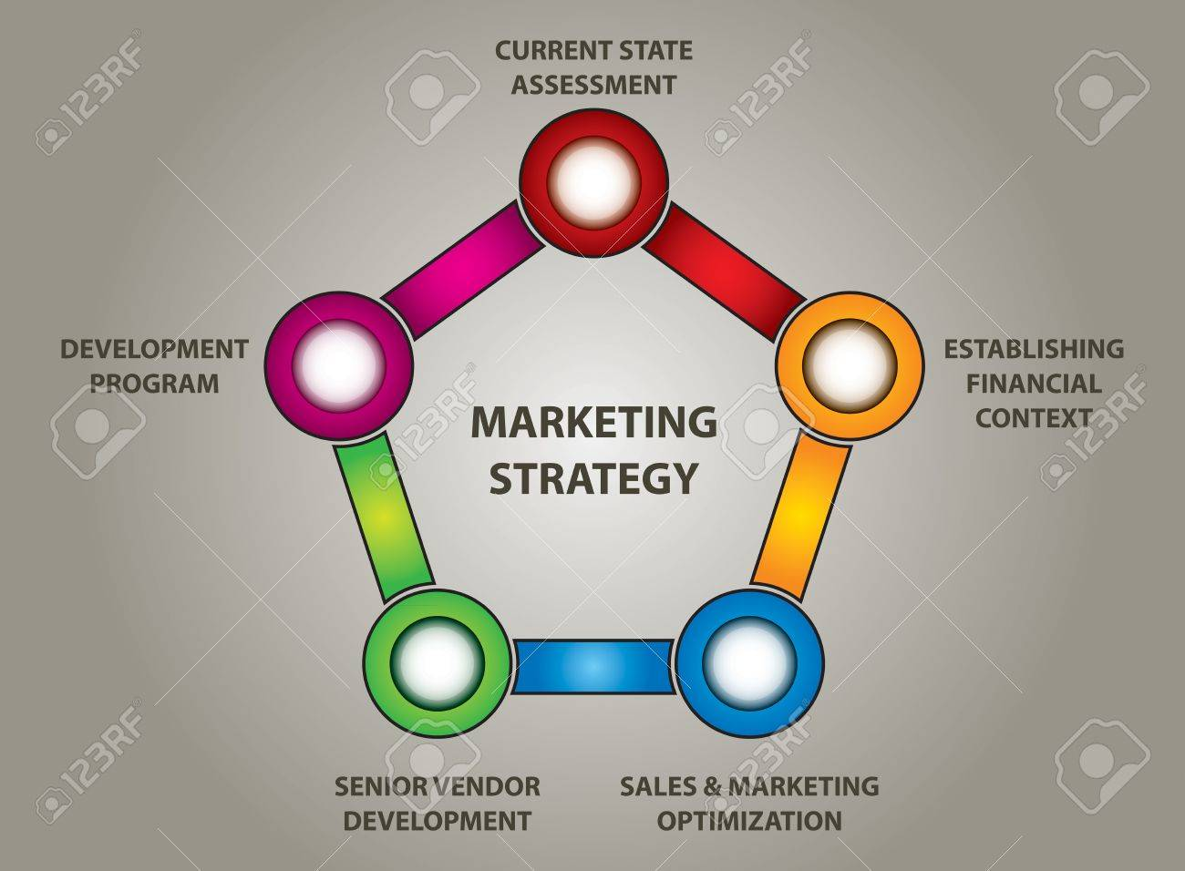 Marketing strategy chart - color illustration with text Stock Vector - 17133280