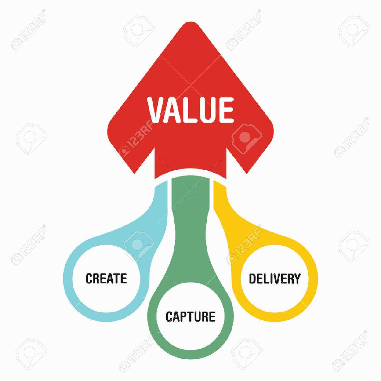 The concept of value creation, abstract illustration with text - 39378548
