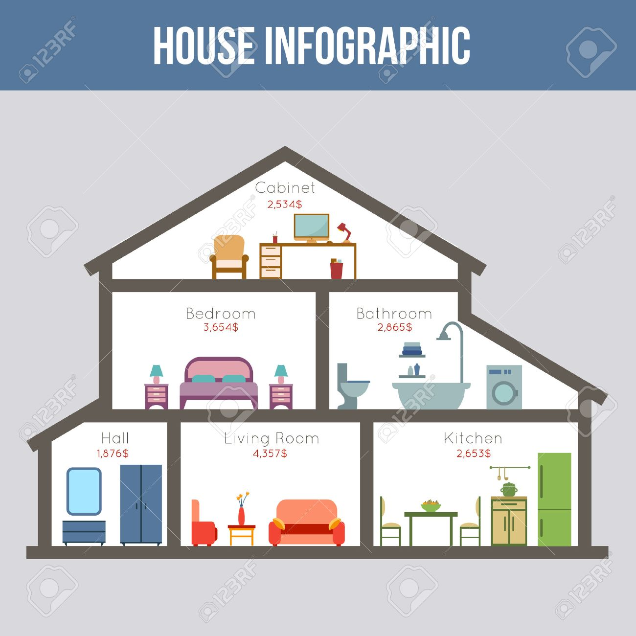 All rooms in the house rooms of homes vector art image illustration - House Infographic Rooms With Furniture With Statistic Flat Style Vector Illustration Stock Vector
