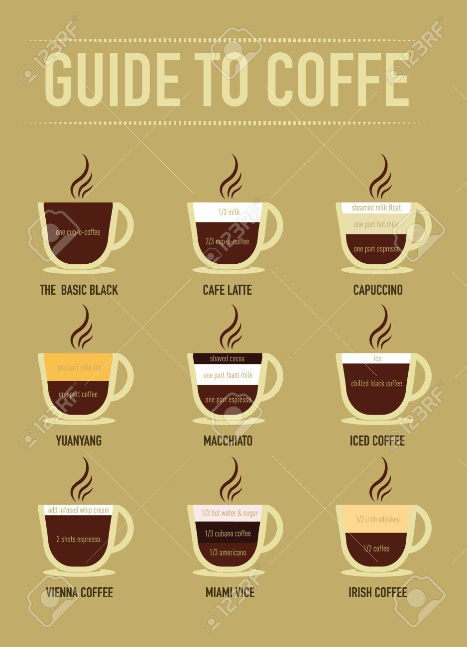 Coffee Vector Icon-Set-Menü Buttons For Web Kaffeegetränke Typen Und ...