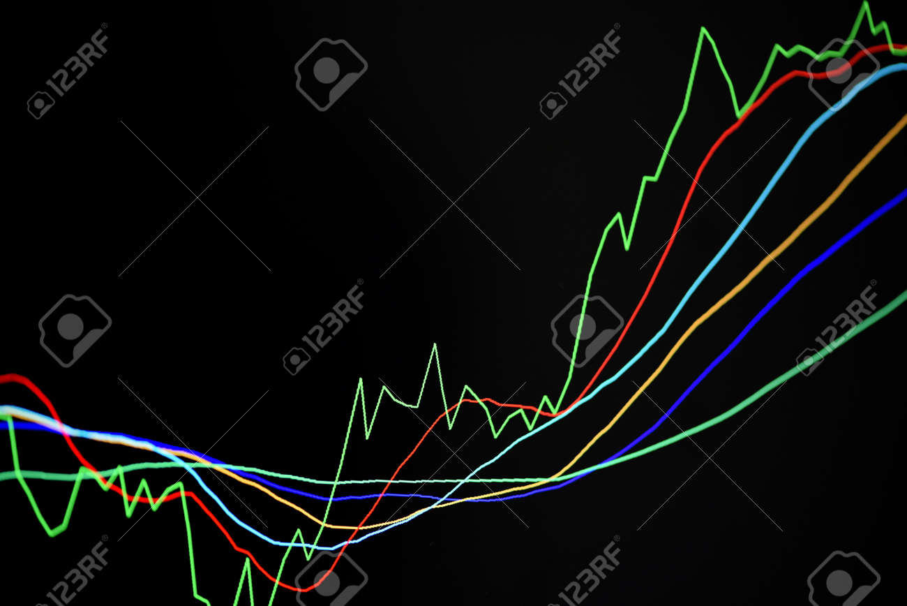 Stock trading graphic design for financial investment trade, Forex graph business or Stock graph line chart market exchange ,Technical price line with indicator on chart computer screen background - 173374734