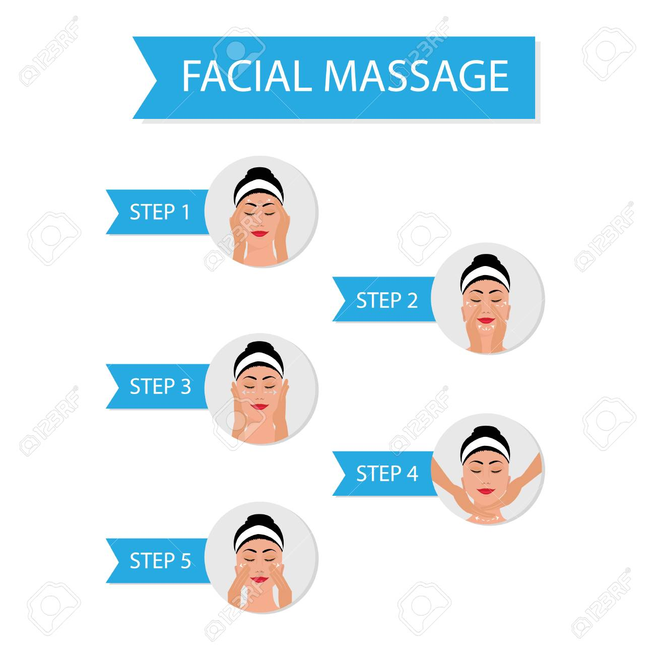 Collection Of Five Different Facial Massage Techniques On Beautiful Royalty Free Cliparts Vectors And Stock Illustration Image 78967654