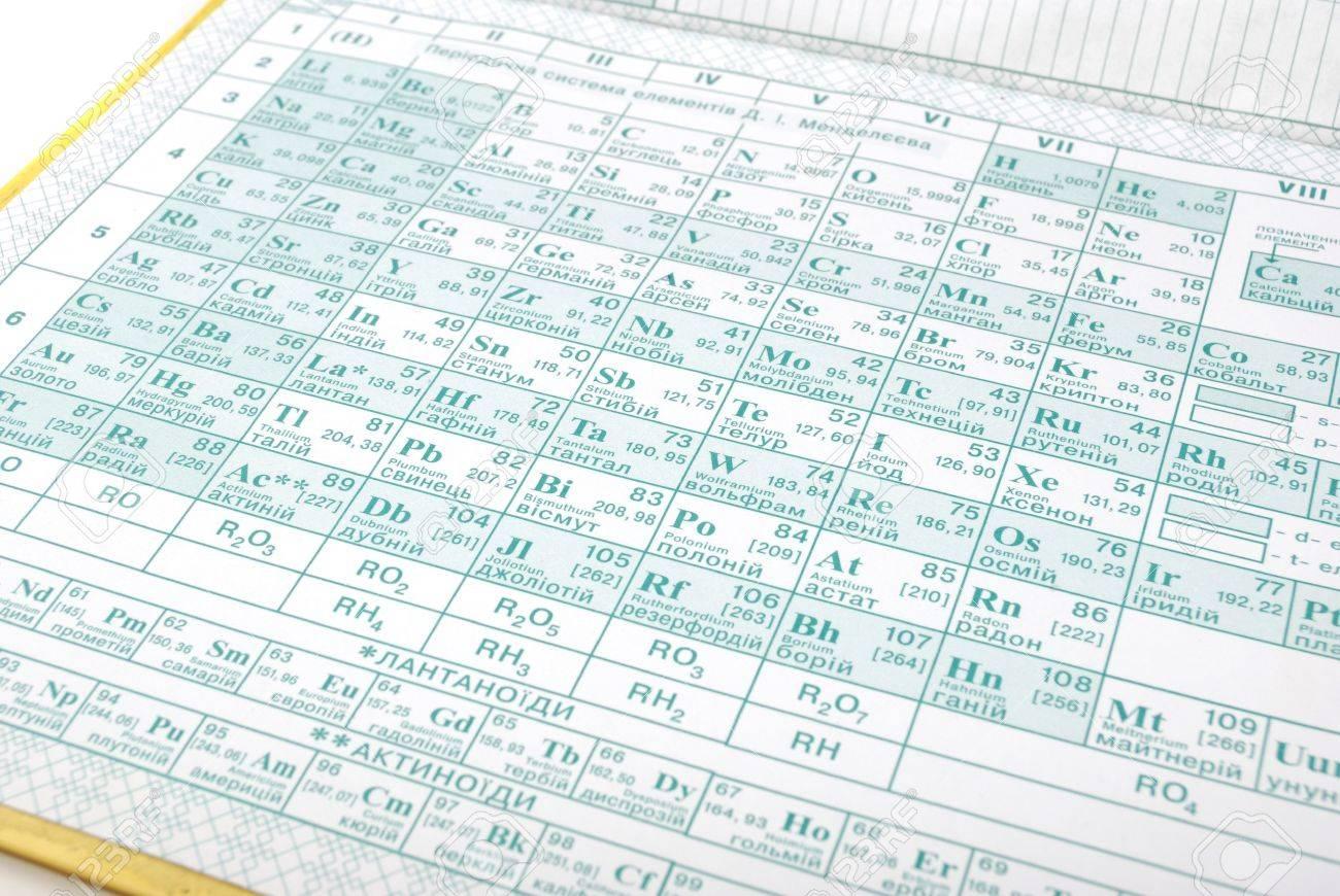 Tabla peridica de elementos qumicos con datos sobre peso nuclear foto de archivo tabla peridica de elementos qumicos con datos sobre peso nuclear urtaz Gallery