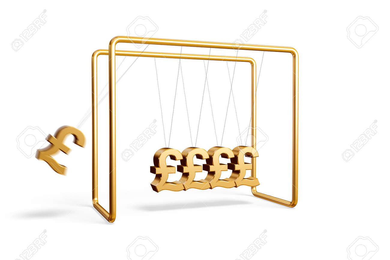 Newtons Cradle With British Pound Symbols Isolated On A White