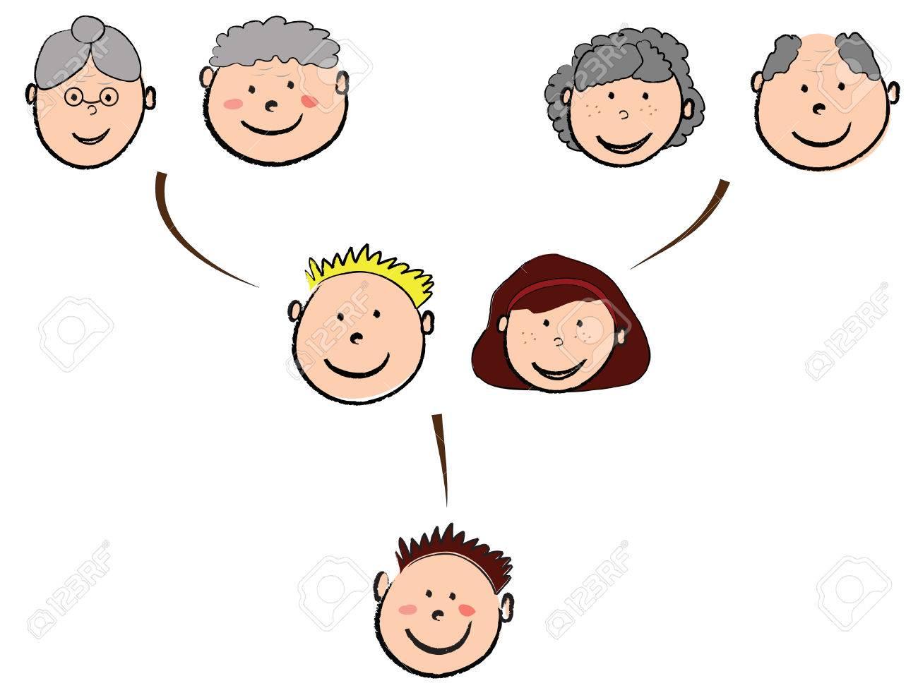 Family Tree Cartoon Images Female Family Tree Cartoon