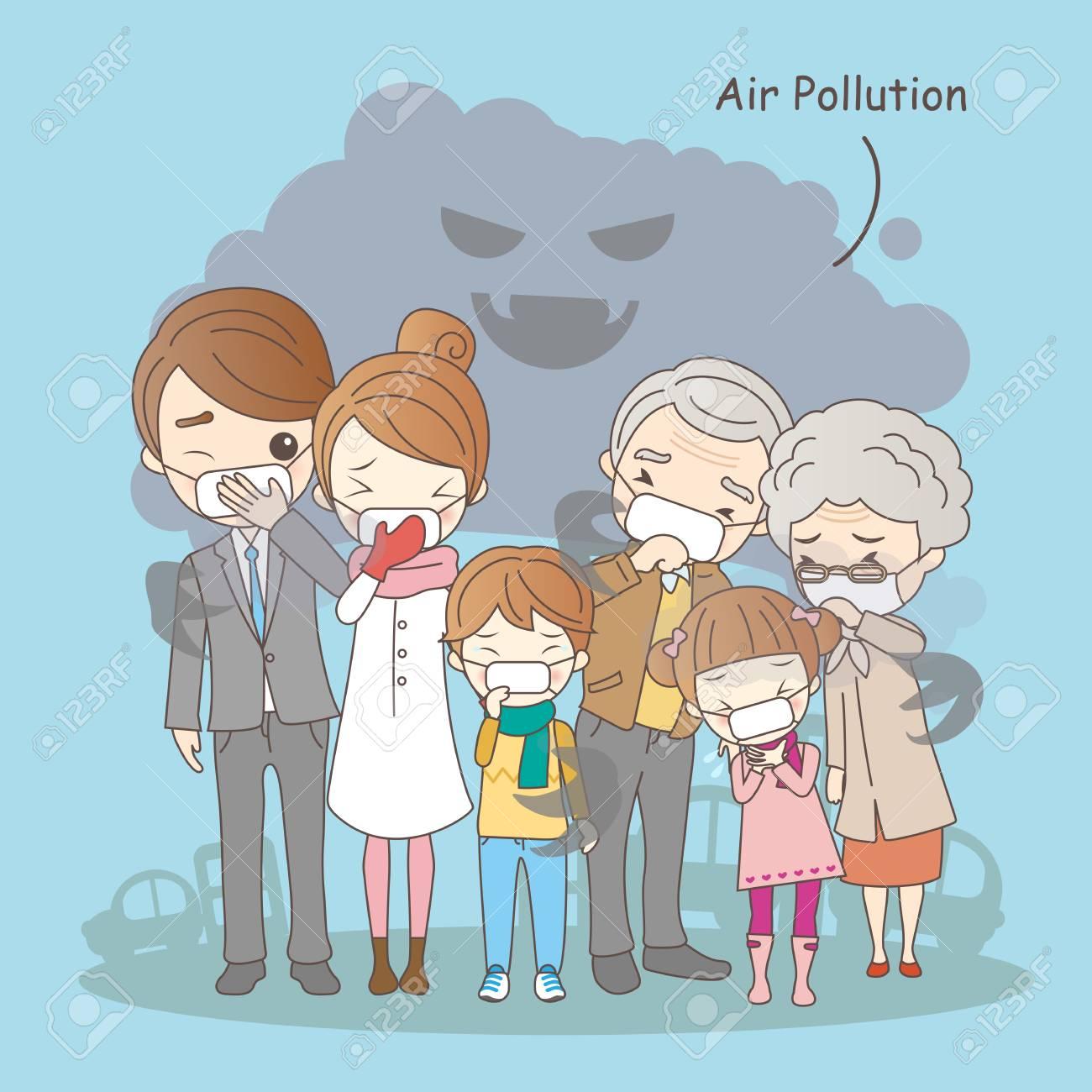 Familia De Dibujos Animados Con La Contaminación Del Aire Ideal