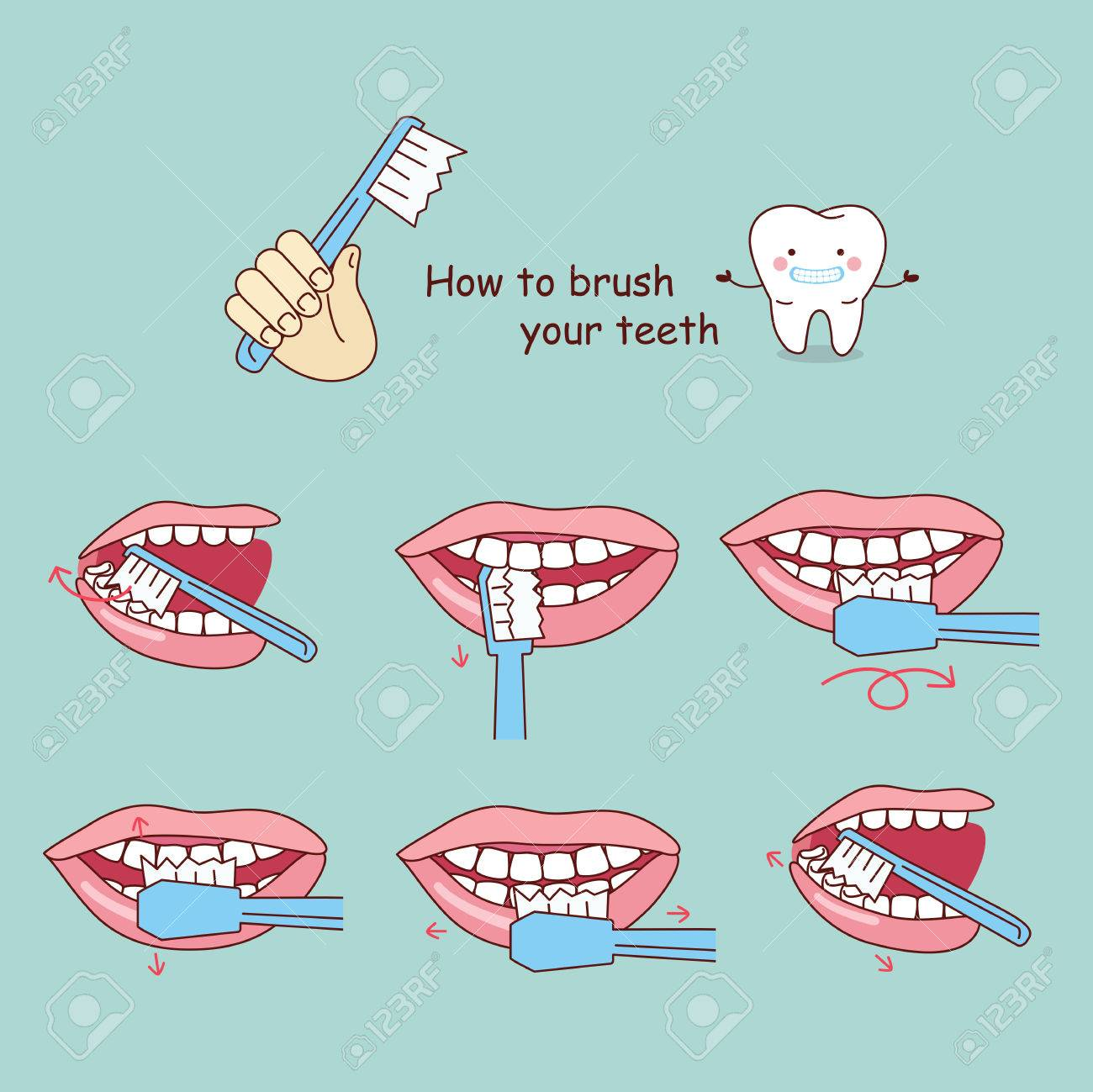 How to Brush Your Teeth recommendations