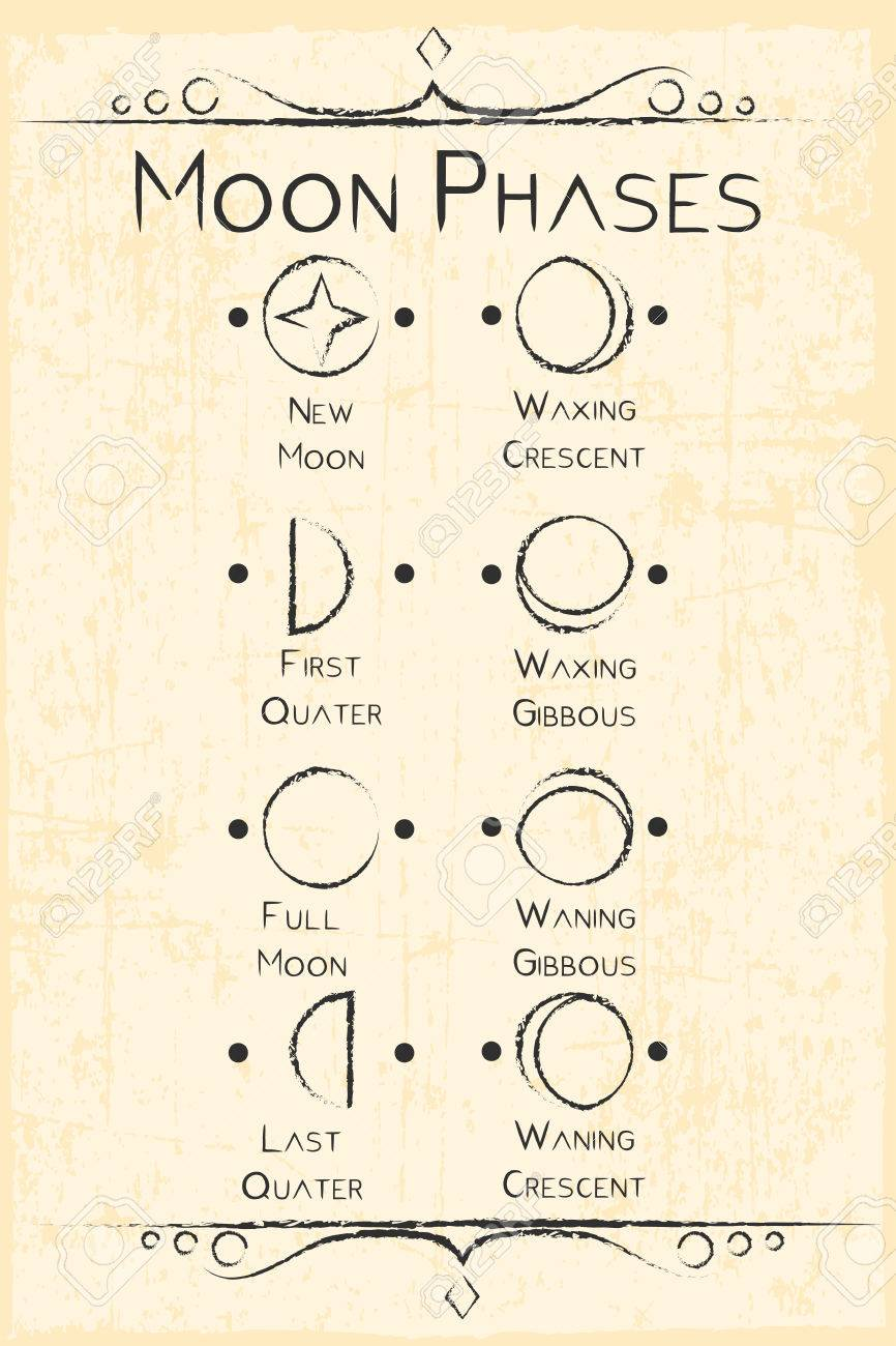 moon phases symbol