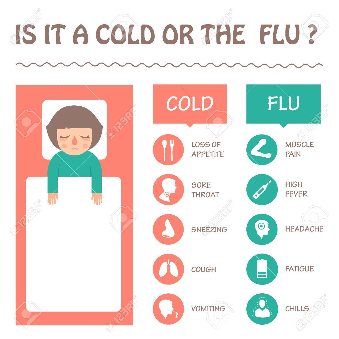 Enfermedad De La Gripe Y Los Síntomas Del Resfriado Ilustración ...