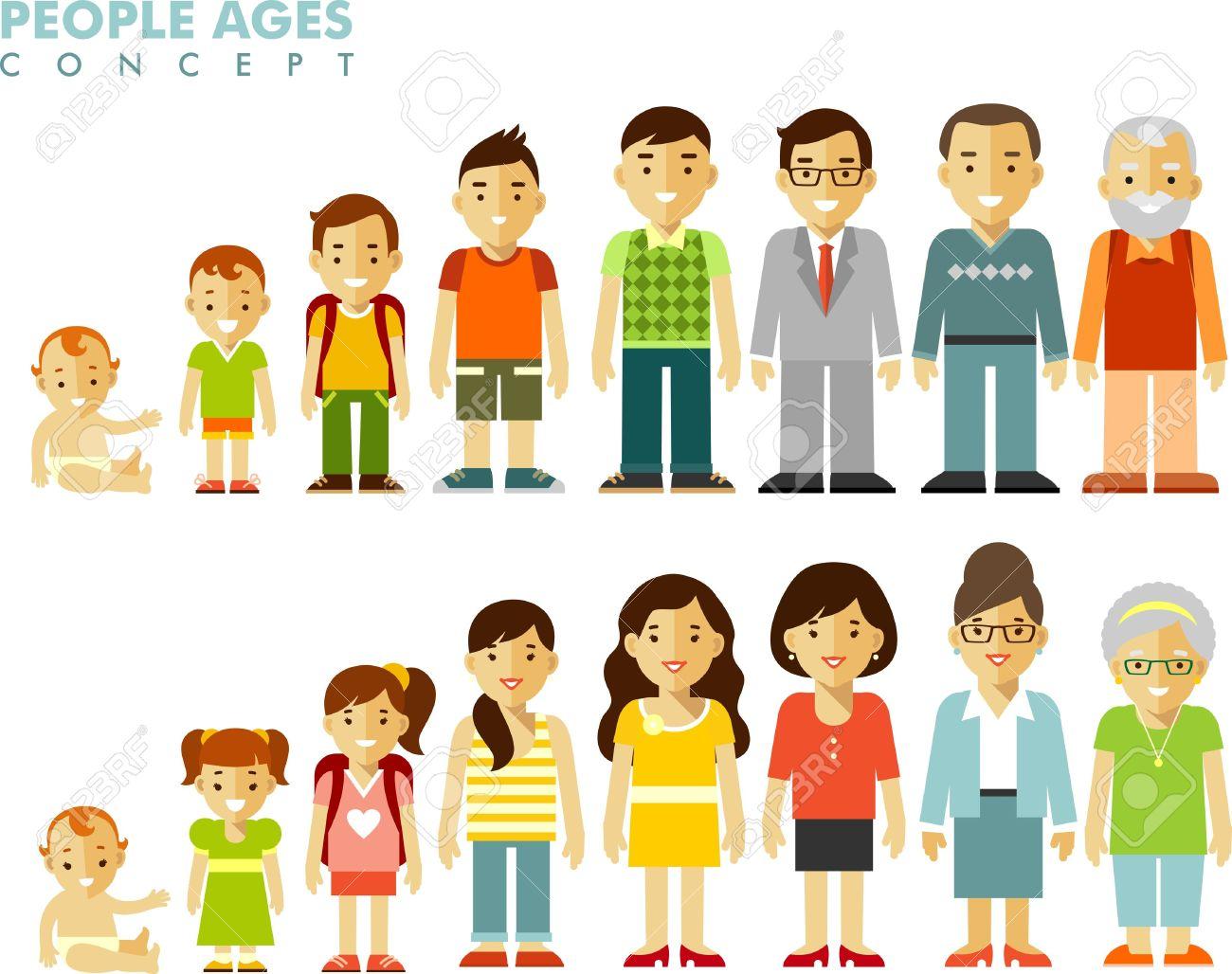Adolescentes Y Viejos Video Porno hombre y mujer envejecimiento - bebé, niño, adolescente, joven, adulto, las  personas de edad