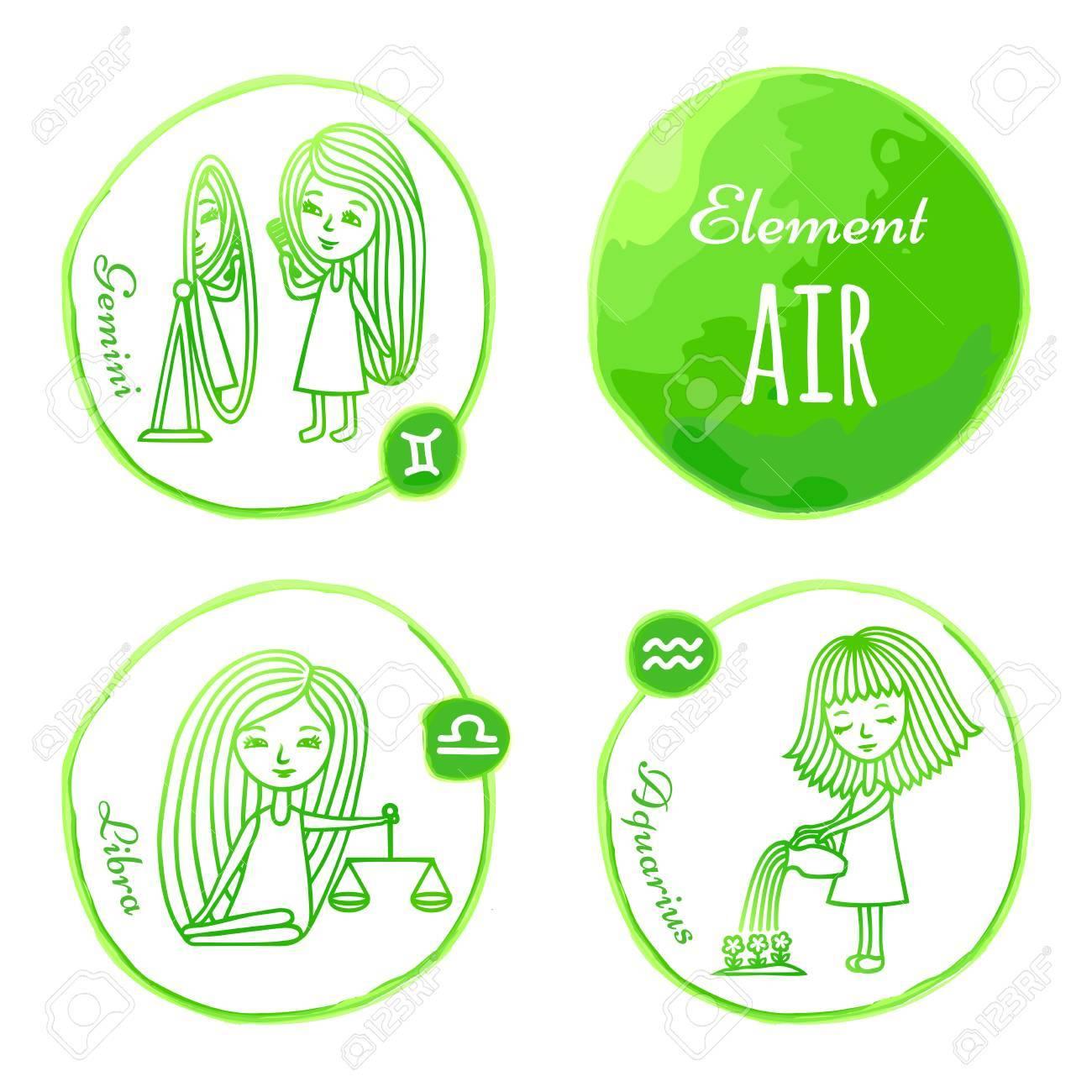 air element horoscope