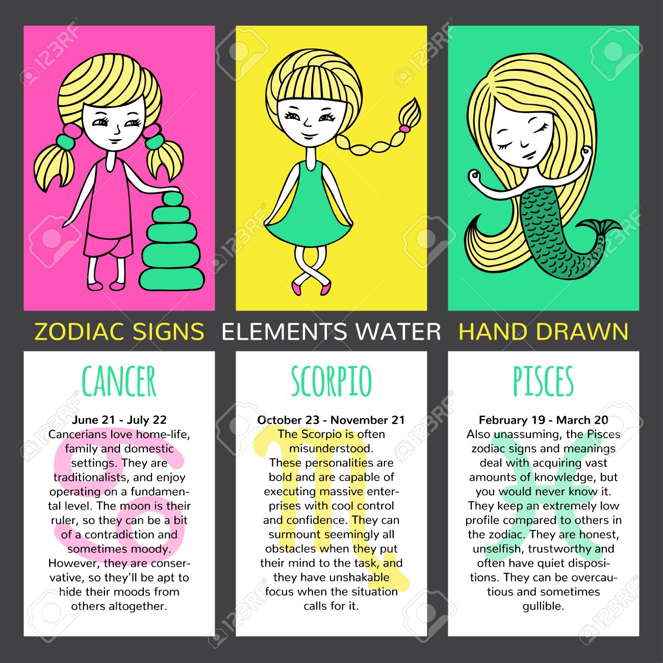 Zodiac signs and their characteristics  The set of 3 cards  Elements