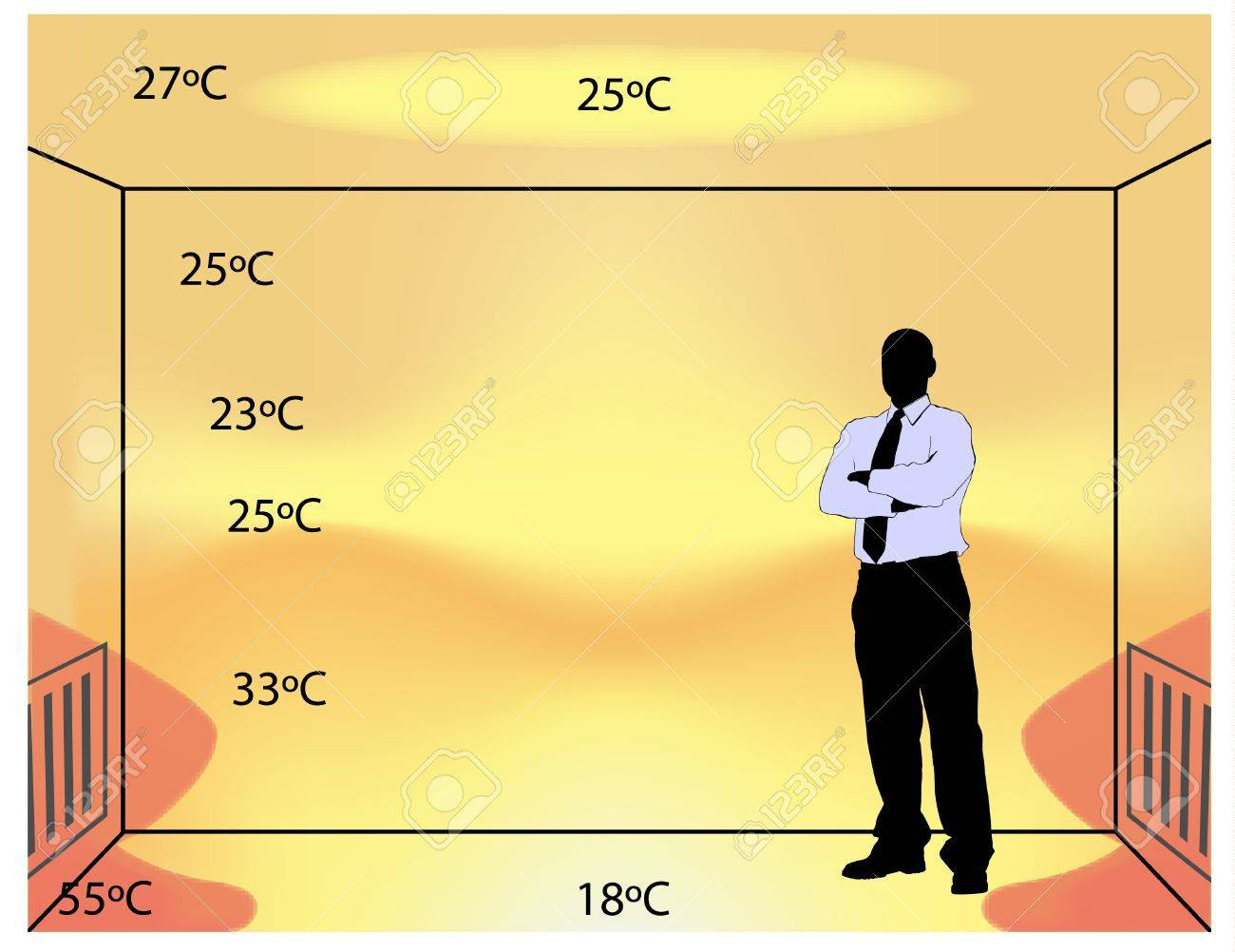 illustration of classical indoor heating with temperature degrees in the room - 8742861