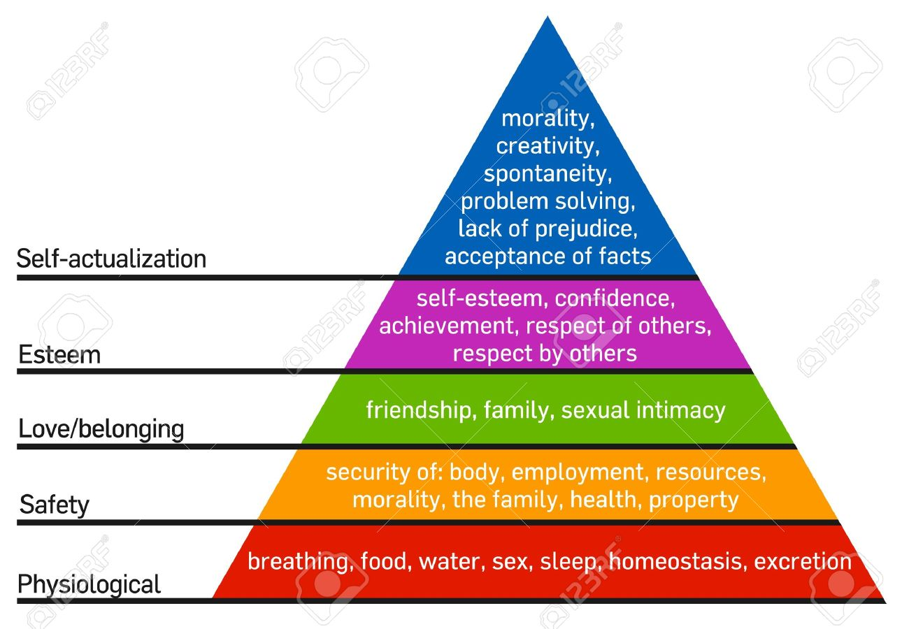 Illustration of hierarchy of needs of maslow royalty free cliparts illustration of hierarchy of needs of maslow stock vector 9391595 ccuart Image collections