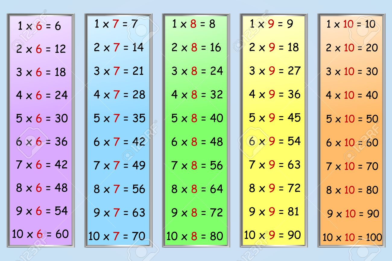 Set Of Simple Multiplication Tables, Numbers 6-10 Royalty Free ...