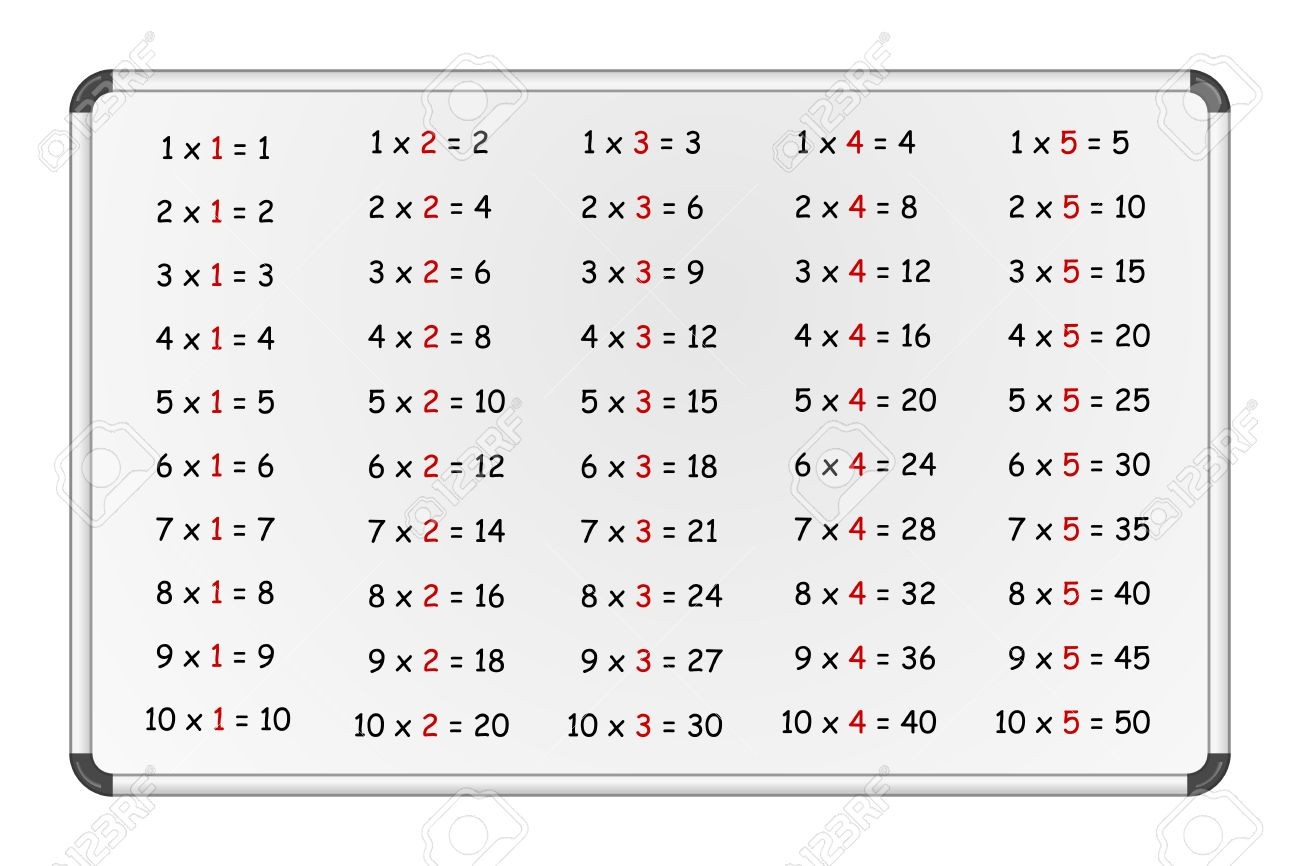 Multiplication table 6 choice image periodic table images set of simple multiplication tables on whiteboard numbers 1 5 set of simple multiplication tables on gamestrikefo Image collections