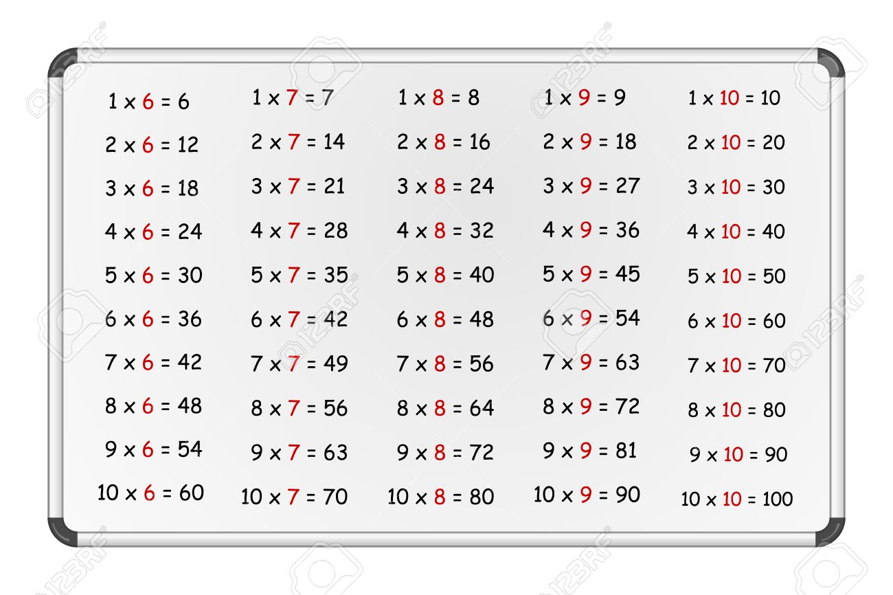 Set of simple multiplication tables on whiteboard, numbers 10-10