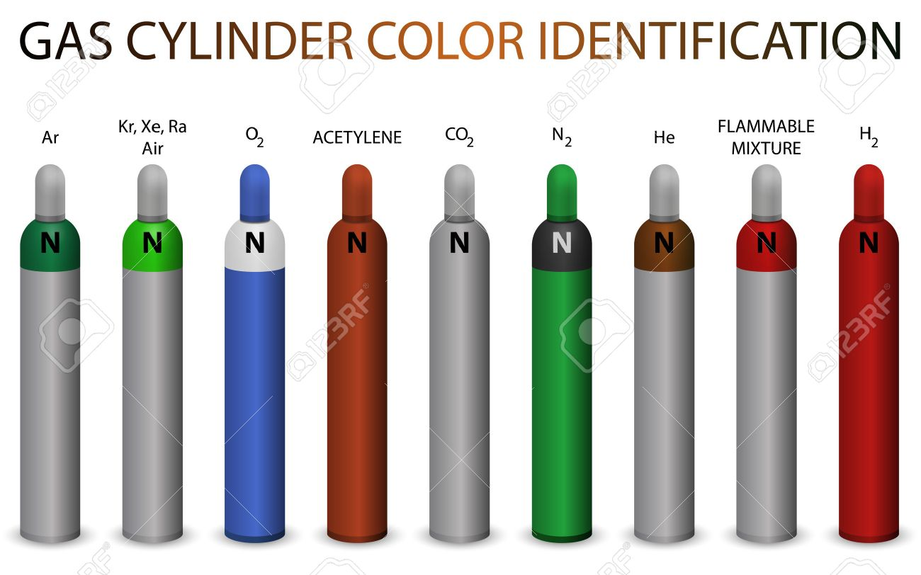 Gas cylinder new color coding identification system royalty free gas cylinder new color coding identification system stock vector 27471620 geenschuldenfo Image collections