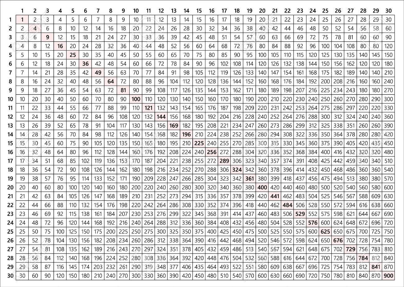 Multiplication Chart To 30 Heartpulsar