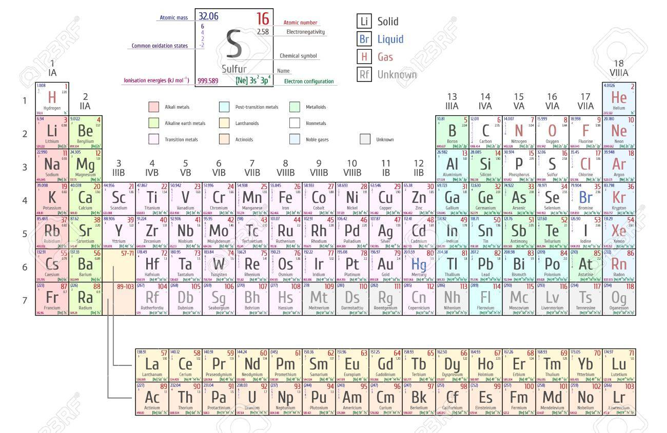 Periodic table of the elements including four new elements periodic table of the elements including four new elements nihonium moscovium tennessine and oganesson urtaz Image collections