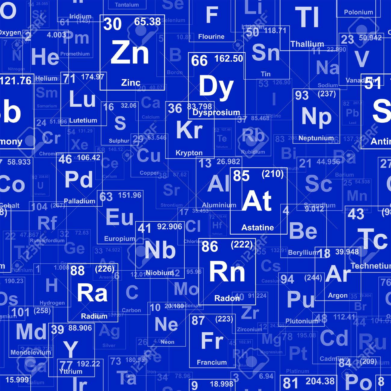 Periodic table of the elements background illustration repeating periodic table of the elements background illustration repeating tileable vector illustration that repeats left urtaz Images