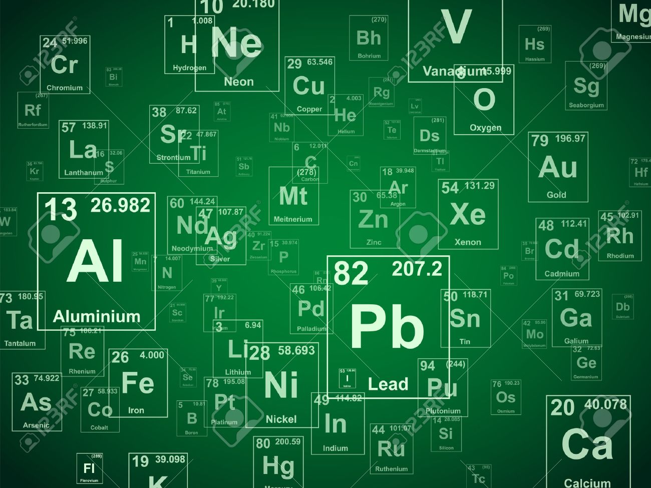Periodic table of the elements. Green background illustration - 37157304