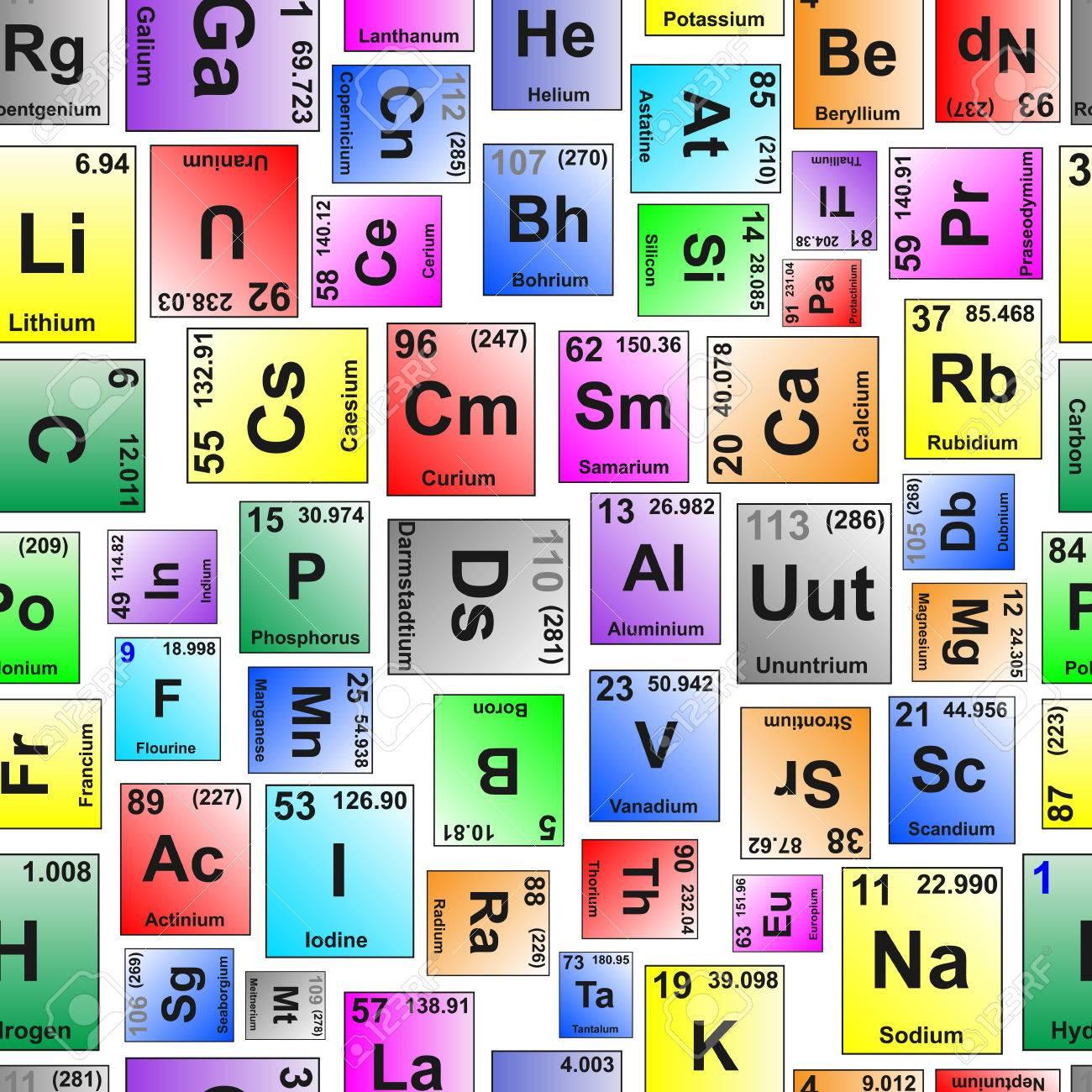 Elementos de la tabla peridica de color que repiten el fondo del elementos de la tabla peridica de color que repiten el fondo del vector papel tapiz urtaz Gallery