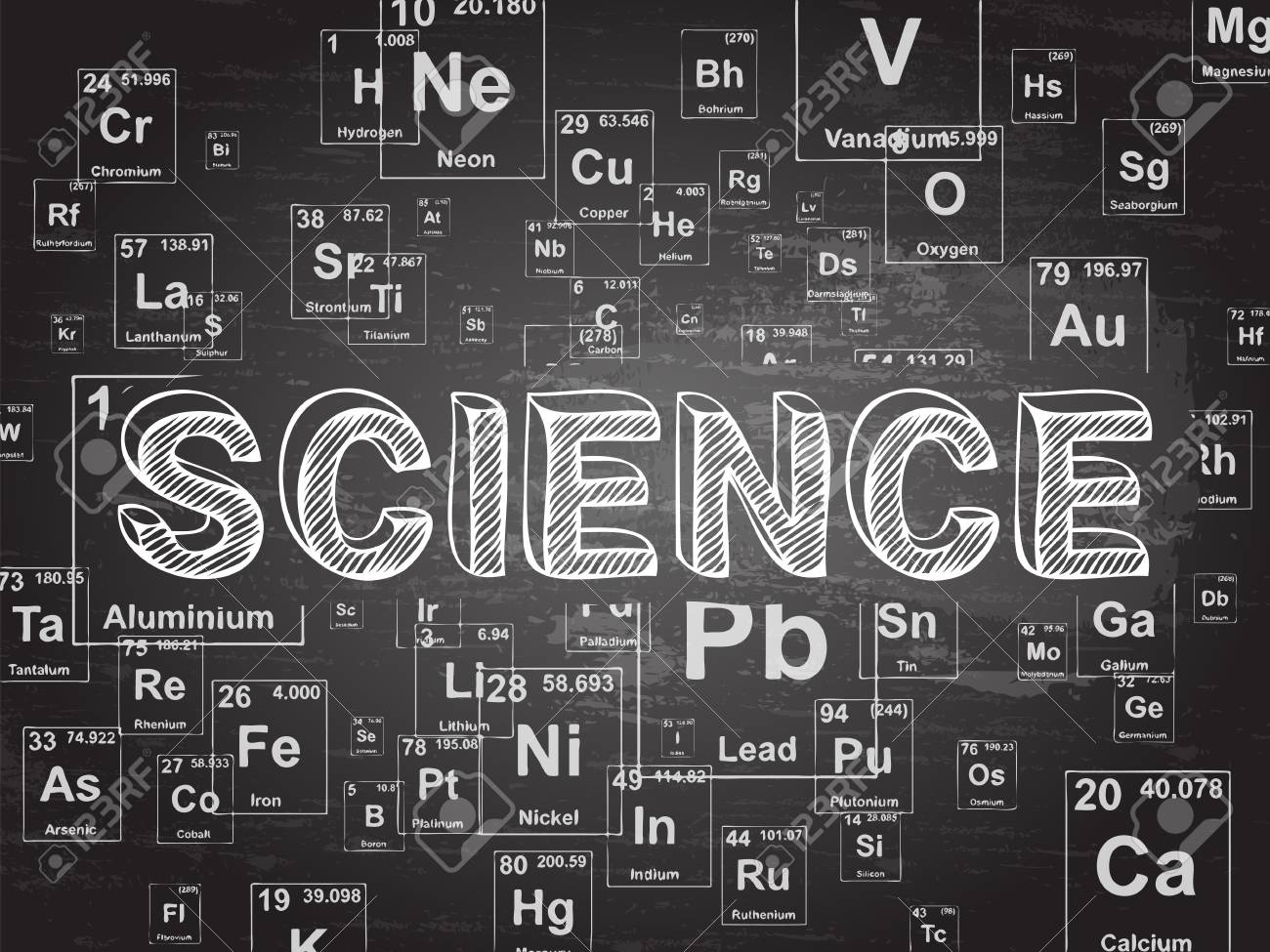 Science word on periodic table symbols blackboard background royalty science word on periodic table symbols blackboard background stock vector 75198367 urtaz Choice Image
