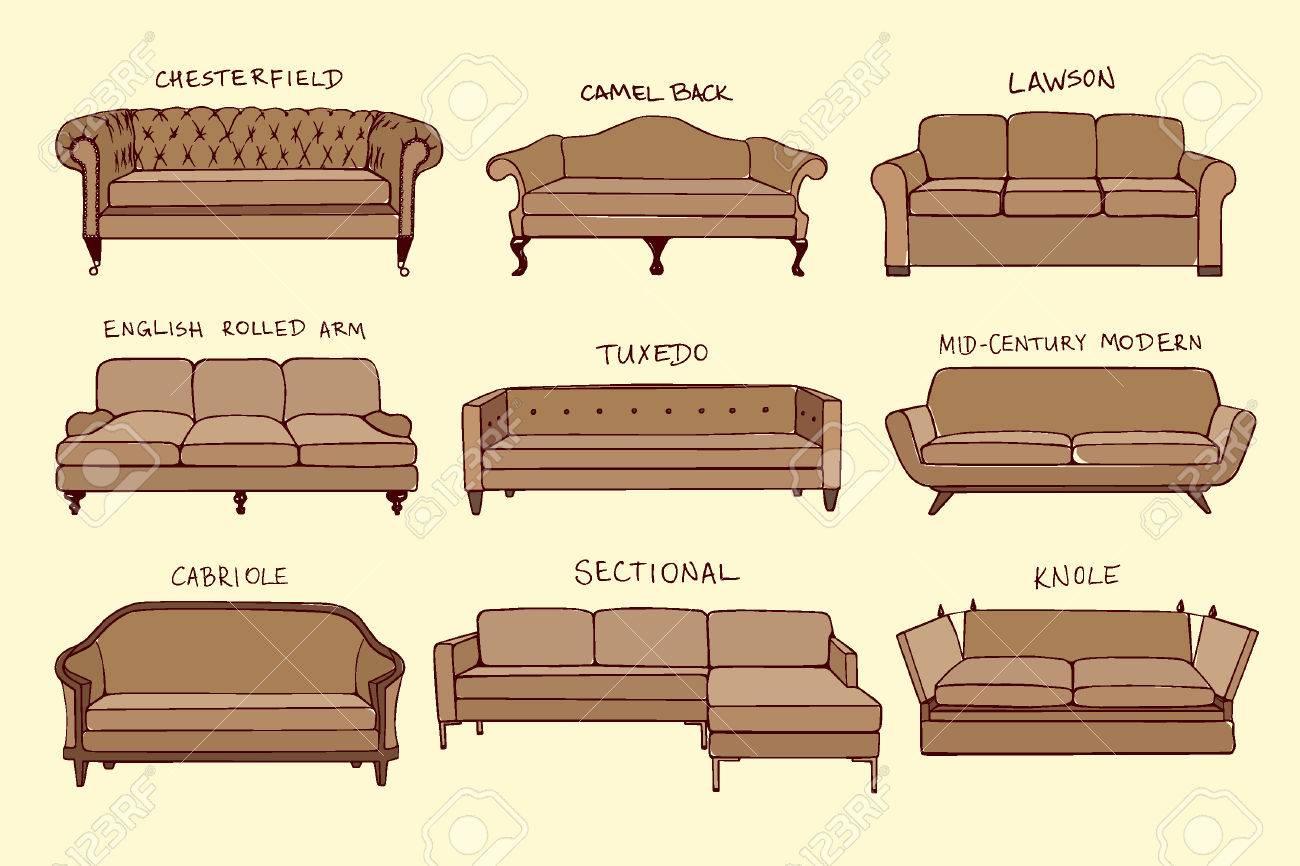 Vector Visual Guide Of Sofa Design Styles Hand Drawn Sofa Set