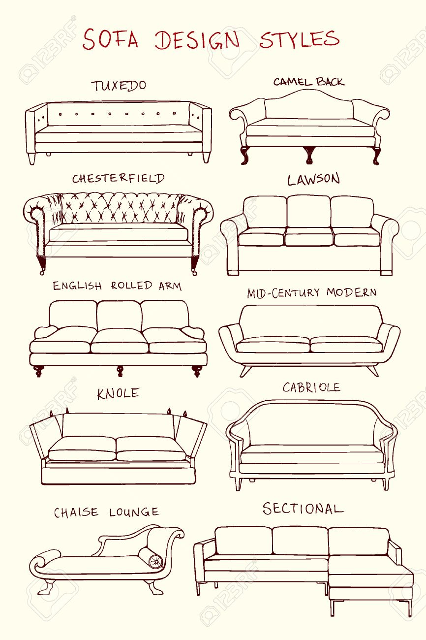 Vector visual guide of sofa design styles. Hand drawn sofa set made in linear style. Beautiful design elements, perfect for any business related to the furniture industry. - 51917926