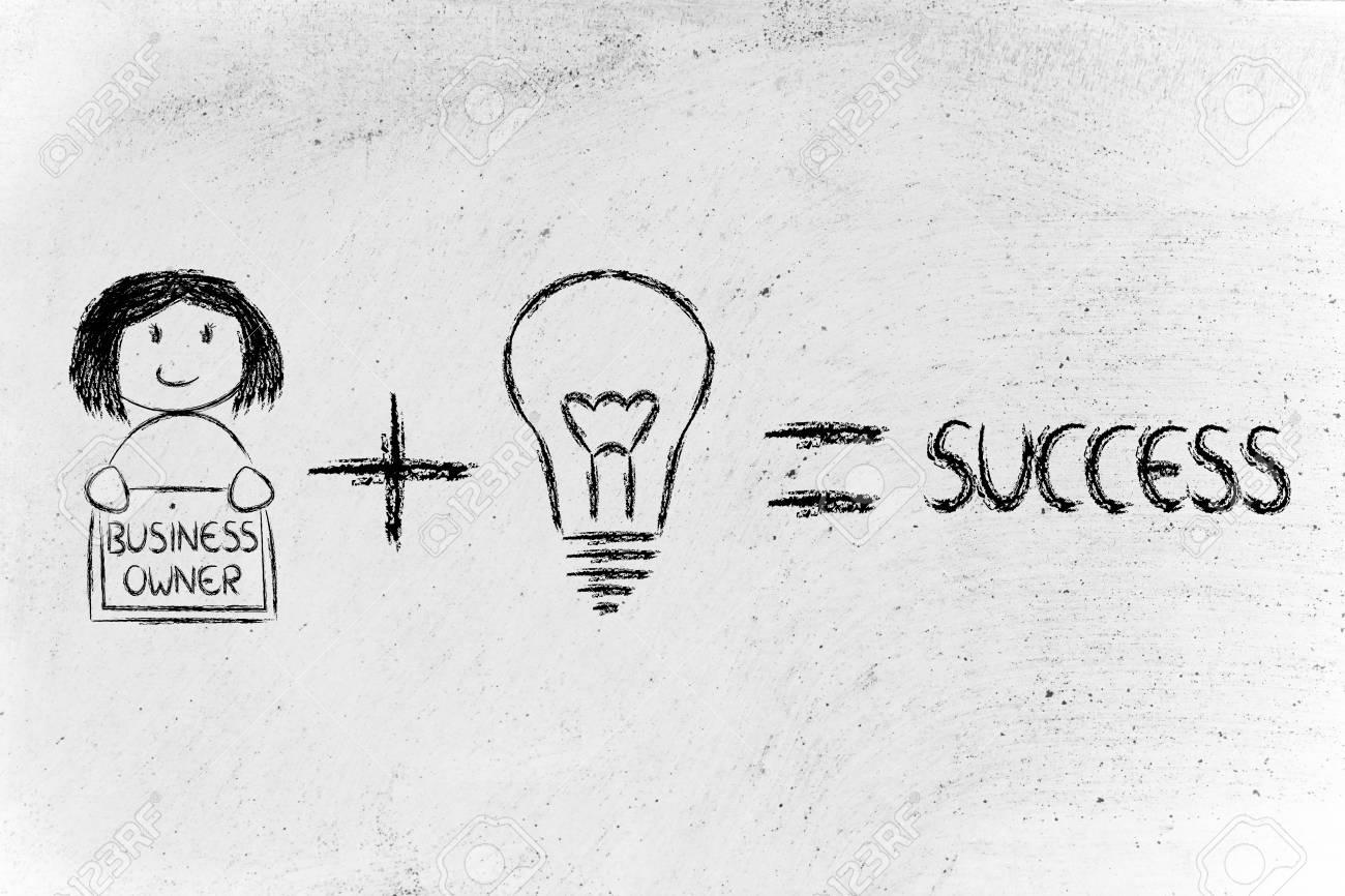 Image result for entrepreneur sketch