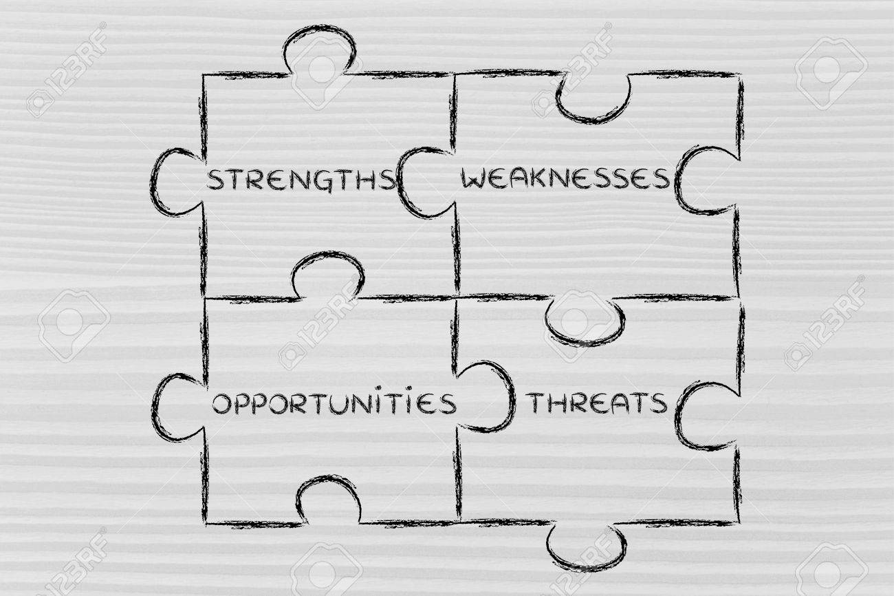 strengths weaknesses opportunities threats swot analysis strengths weaknesses opportunities threats swot analysis jigsaw puzzle illustration stock illustration