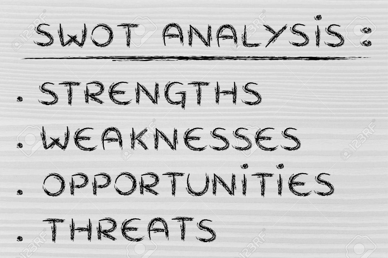 list of the elements of the swot analysis strenghts weaknesses stock photo list of the elements of the swot analysis strenghts weaknesses opportunities threats
