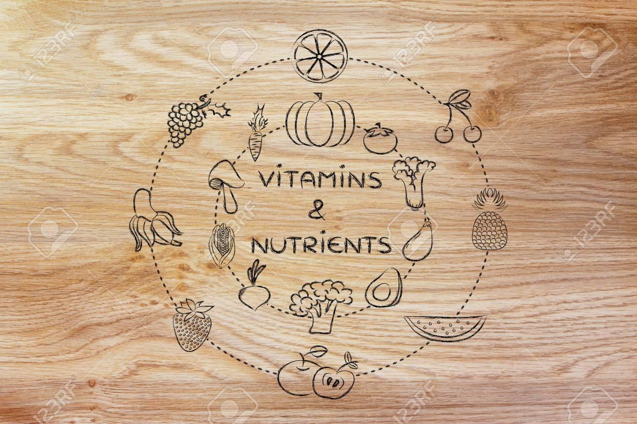 Bildergebnis für natürlichen Nährstoffen und Vitaminen