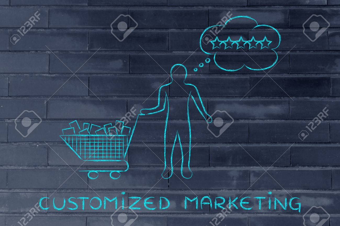Customized Marketing: With Shopping Cart Full Of Products & Client ...