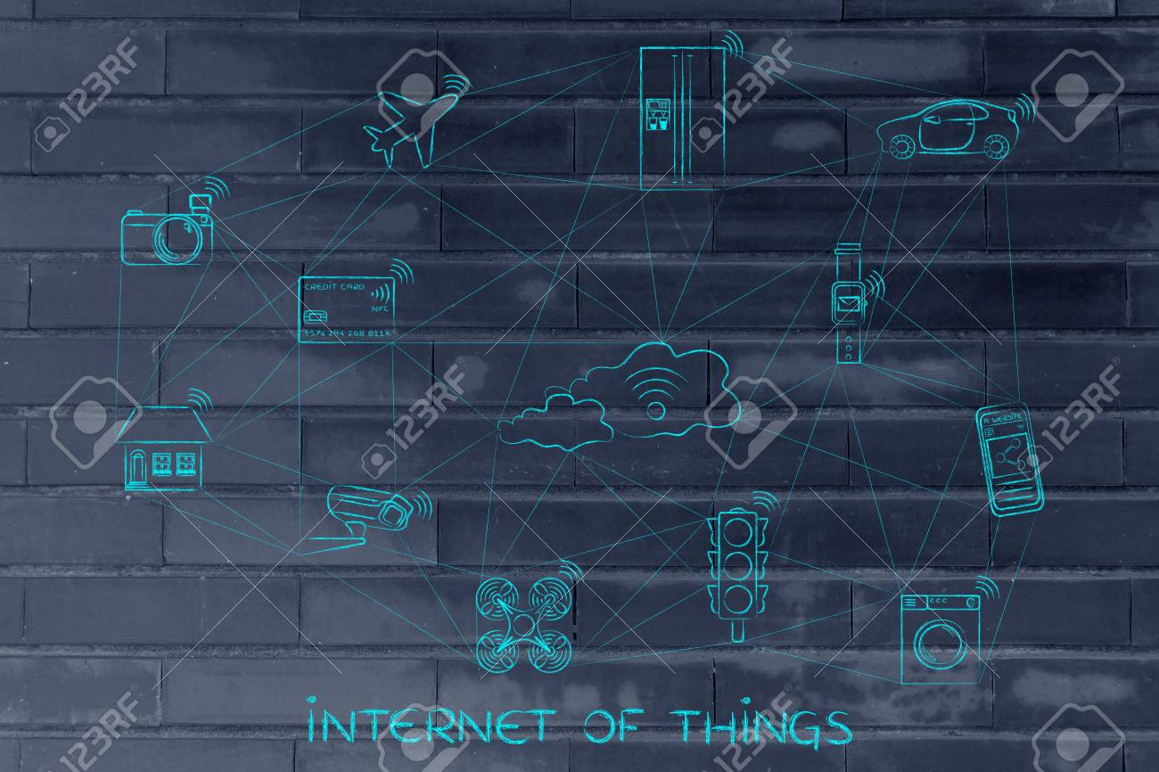 internet of things, examples of smart connected objects communicating