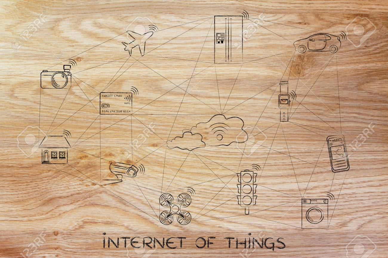 Internet Of Things, Examples Of Smart Connected Objects