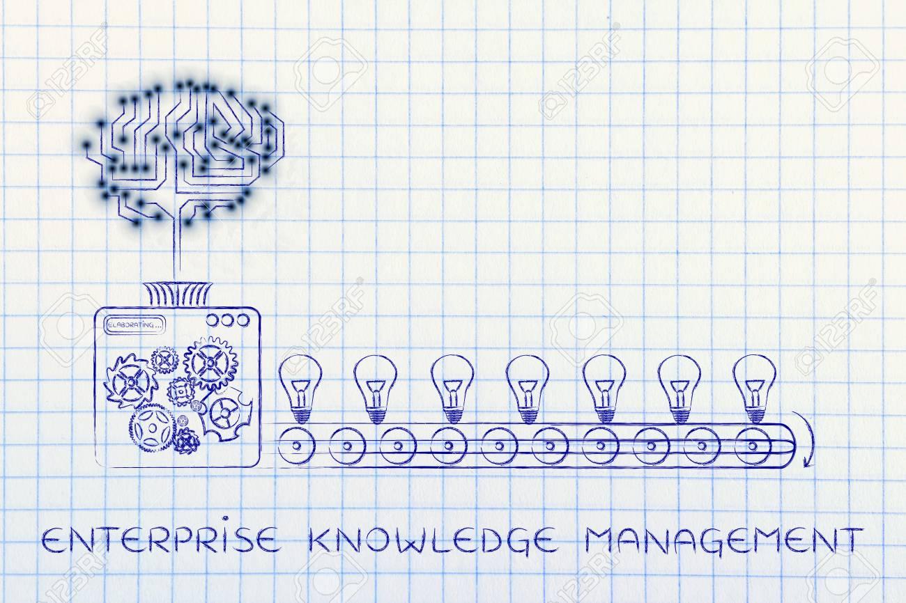 Enterprise Knowledge Management Electronic Circuit Brain On Factory Machine Producing Ideas Stock Photo 55397691