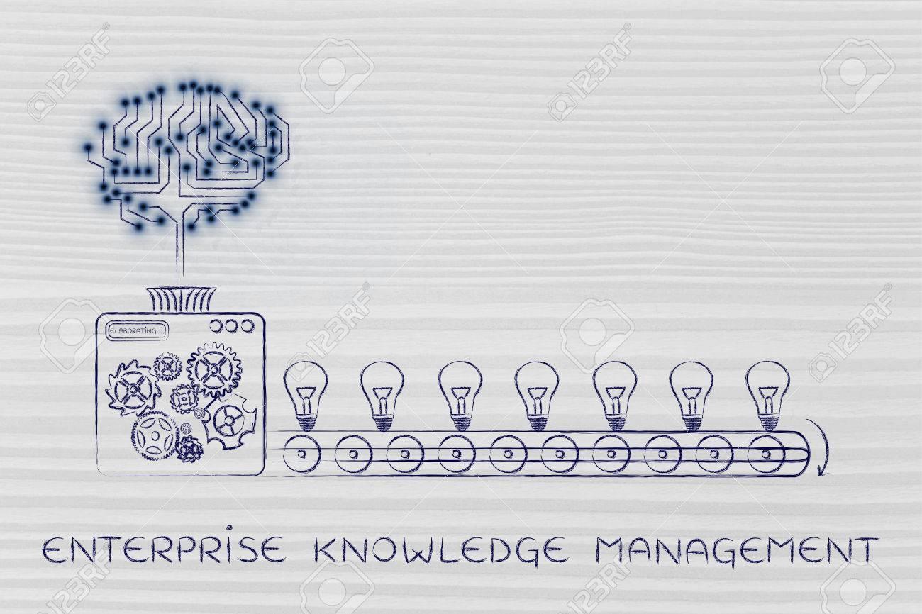 enterprise knowledge management electronic circuit brain on stock